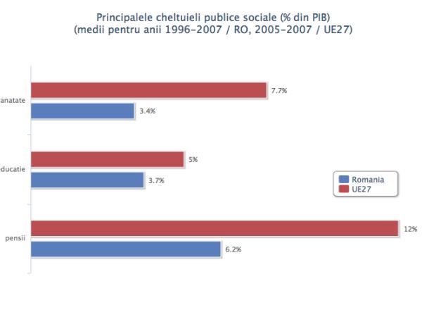 Sondaj de opinie ICCV iunie 2010