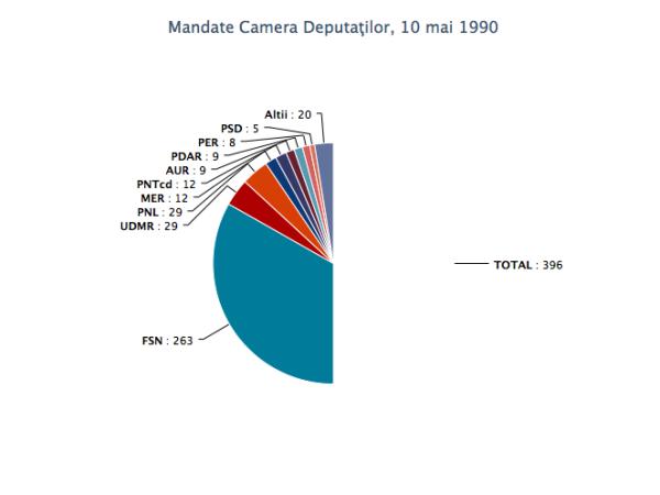 mandate_cd_10mai1990
