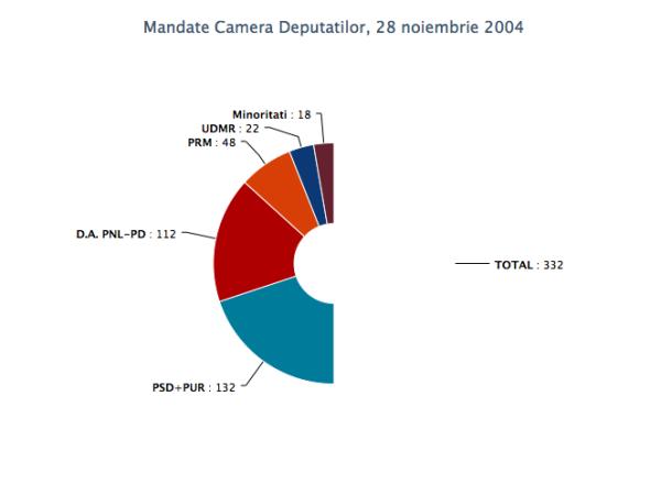 mandate_cd_28nov2004