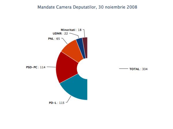 mandate_cd_30nov2008