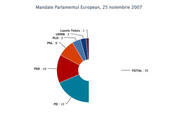 mandate_pe_25nov2007