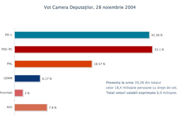 vot_cd_20nov2008