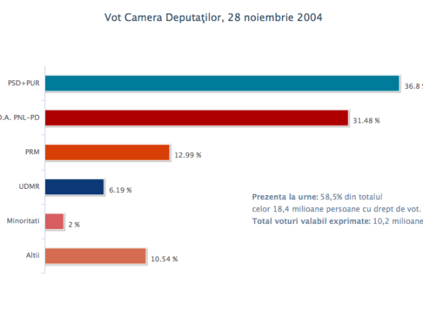 vot_cd_26nov2004