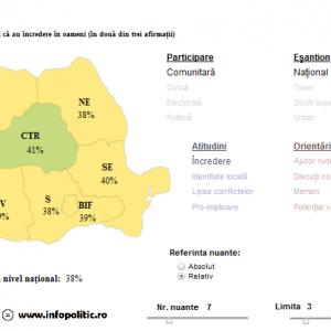 Harta interactiva