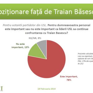 Sondaj CSCI - feb 2014 - pozitionare fata de TB