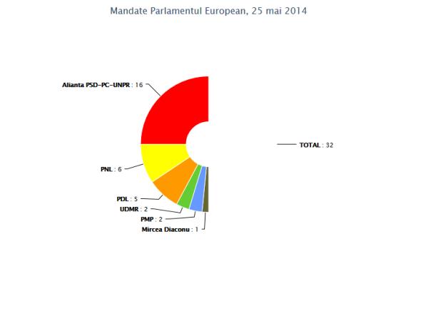 mandate 1