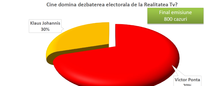 Dezbatere electorala