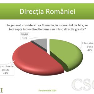 Sondaj - directia Romaniei