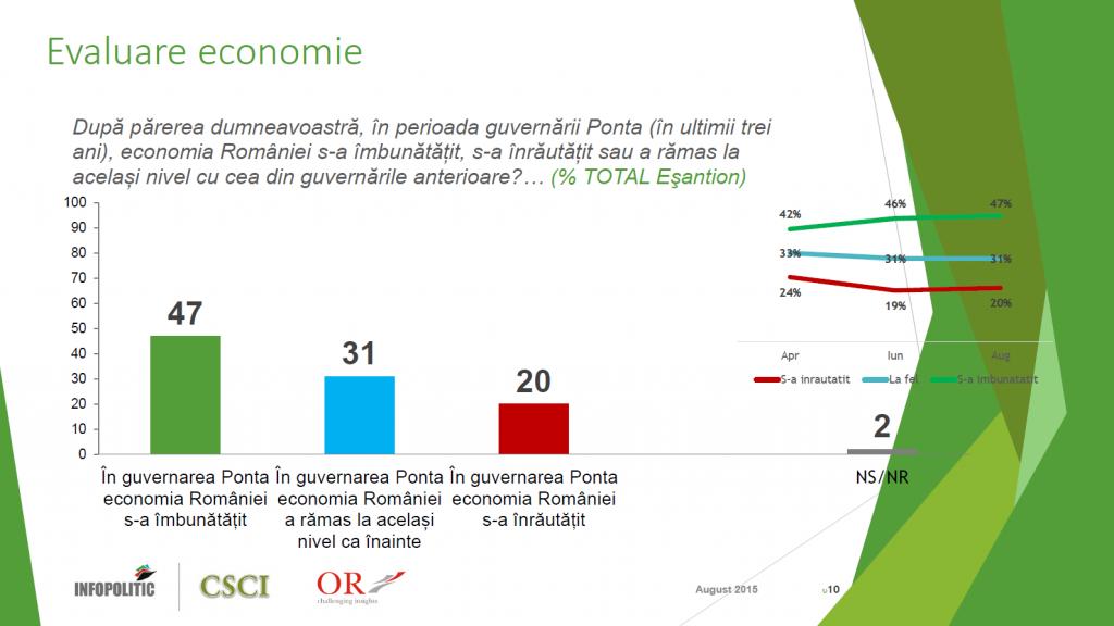 3 - evaluare economie