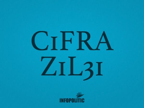 IP_featured_cifra_zilei