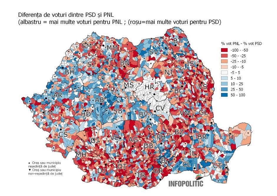 6_Diferenta de voturi dintre PSD si PNL