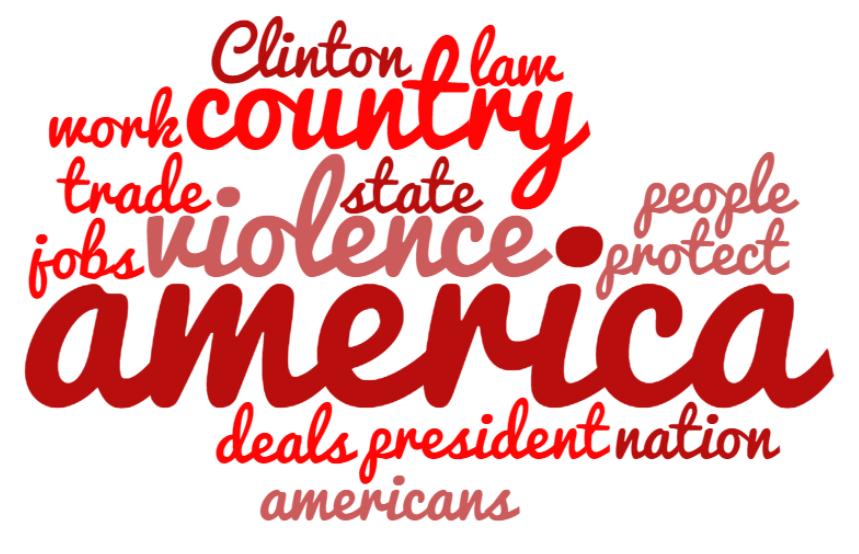 Cele mai frecvente 15 cuvinte folosite de Donald Trump in discursul sau