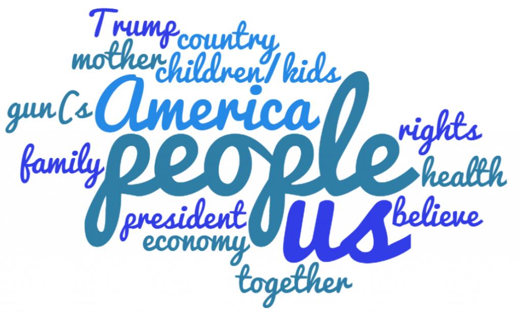 Cele mai frecvente 15 cuvinte folosite de Hillary Clinton in discursul sau
