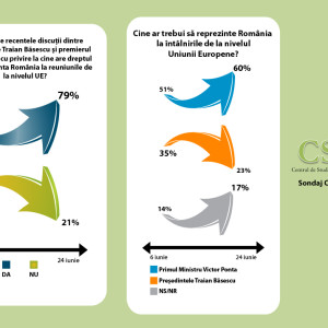 Infografic-bruxelles