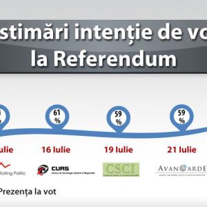 Infografic-vot-referendum-prezenta (1)