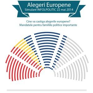 Alegeri europene