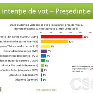 Intentie Vot Presedintie